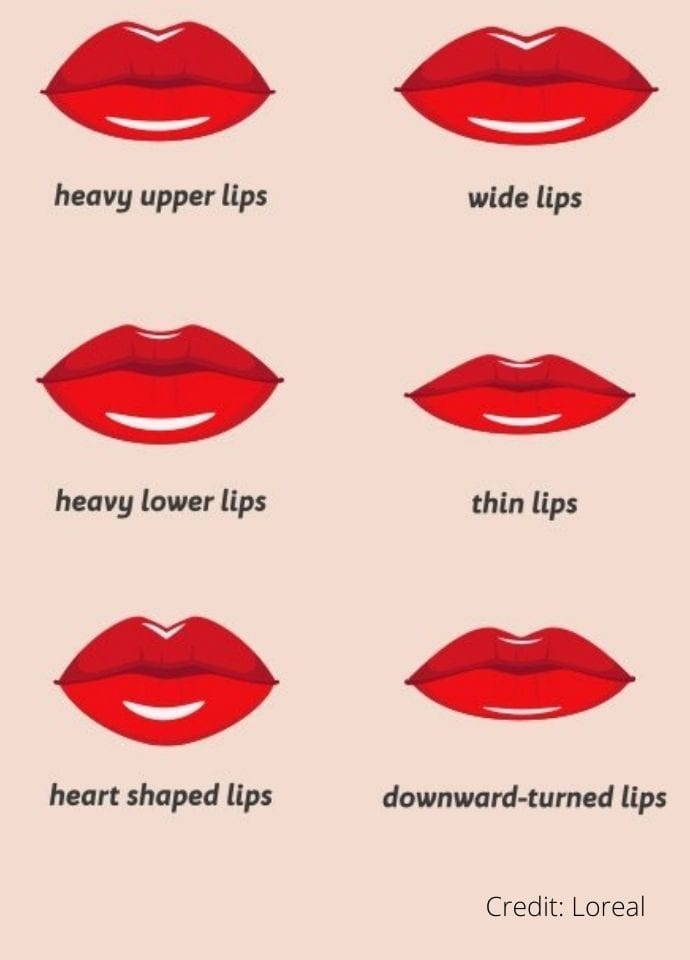 What Is The 'Perfect' Shape Of Lips?  - PHI Clinic thin lips 690x960 1 690x960